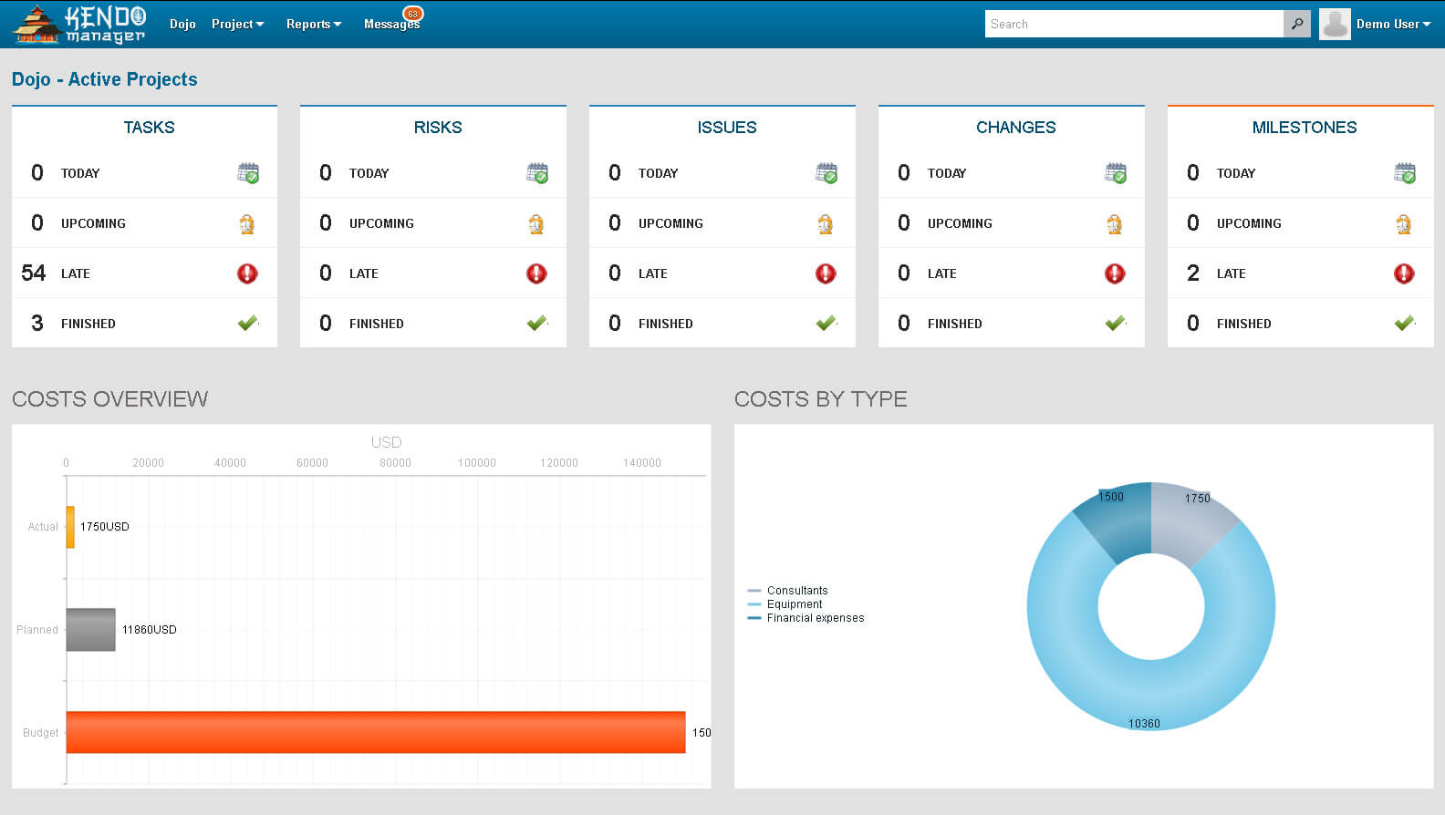 Multiple Project Dashboard Dojo Kendo Manager