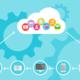 Cloud Projektmanagement