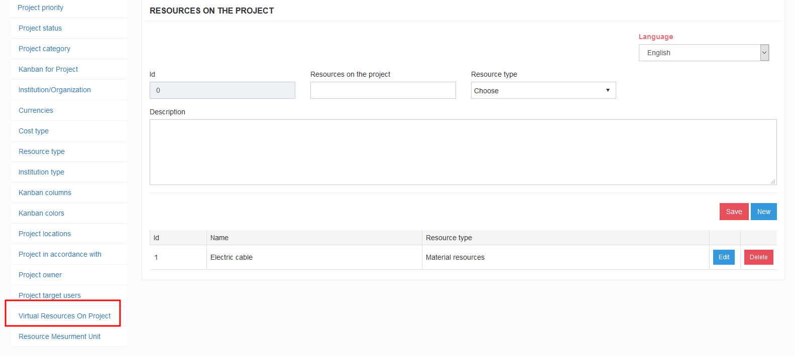 admin view add resources